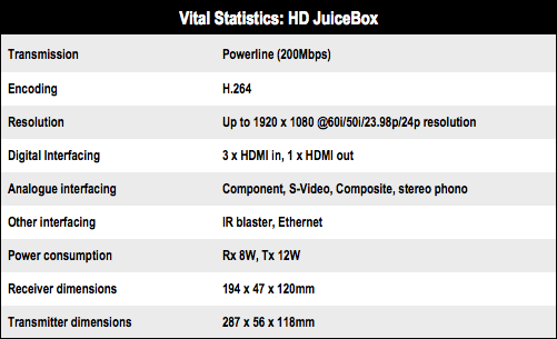 HD Juice Box HDMI over Powerline kit