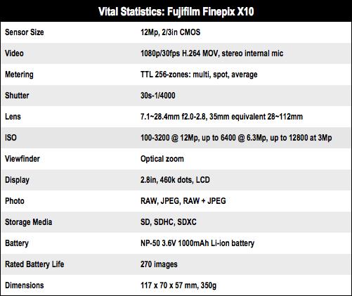 Fujifilm Finepix X10 compact camera