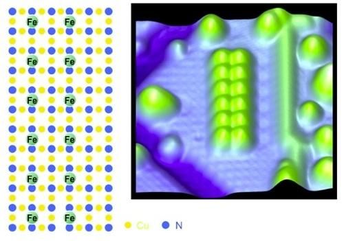 IBM 12-atom memory