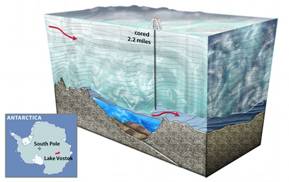 An artist's cross-section of Lake Vostok
