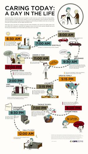 Carezone infographic small