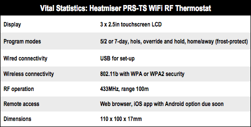 Heatmiser PRS-TS WiFi RF Thermostat