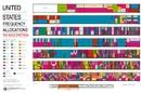 US spectrum map