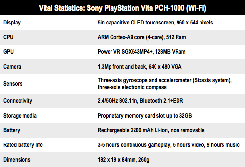PlayStation Vita technical specs