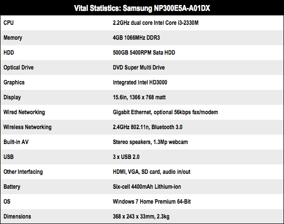 Samsung Series 3 NP300E5A 15in notebook