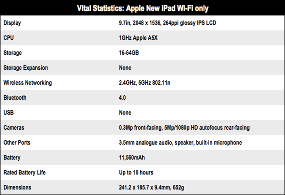 Apple New iPad 3 specs