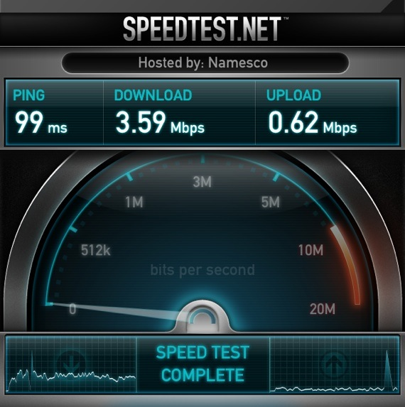 Apple New iPad 4G speed test