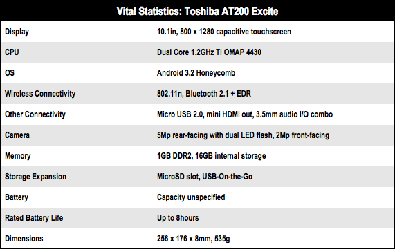 Toshiba AT200 16GB 10.1in Android tablet