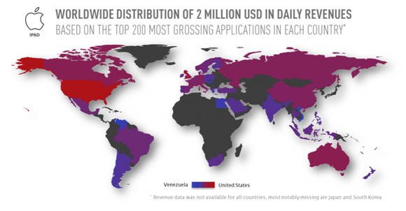 Worldwide distribution of the $2m daily revenue for iPad apps
