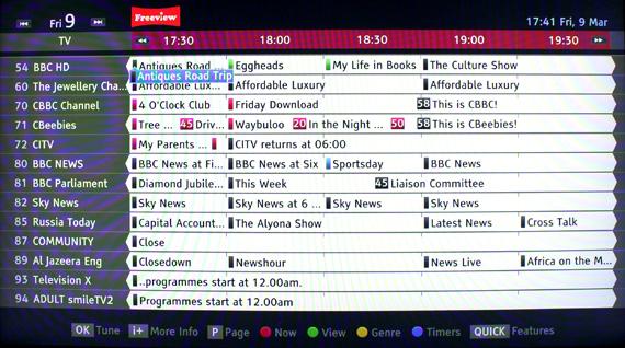 Toshiba Regza 46YL863 TV
