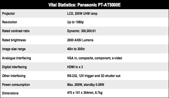 Panasonic PT-AT5000E Full HD 3D home cinema projector