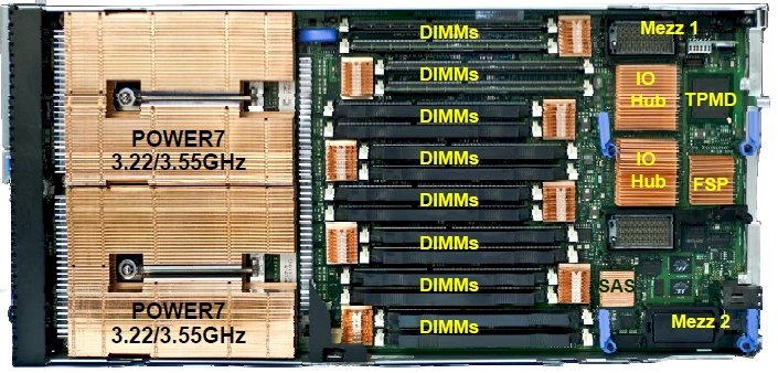 IBM Flex p260 server