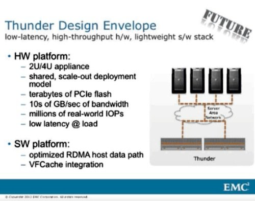 Thunder Box details from EMC