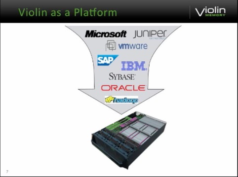 Violin as a platform