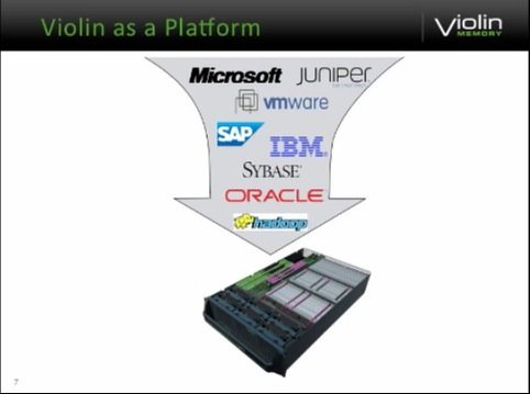 Violin as a platform