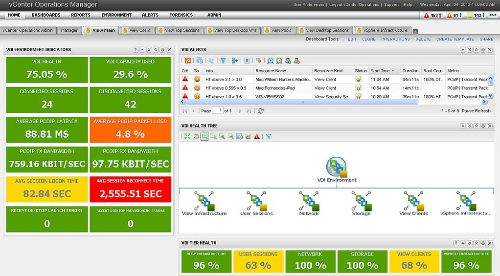 VMware vCenter Operations Manager for View