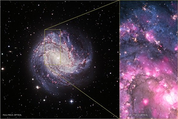 A ULX in a spiral galaxy