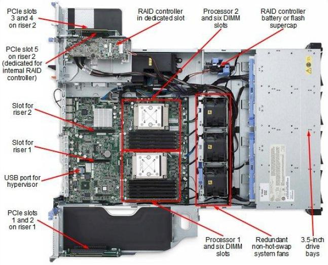 IBM's System x3630 M4 server