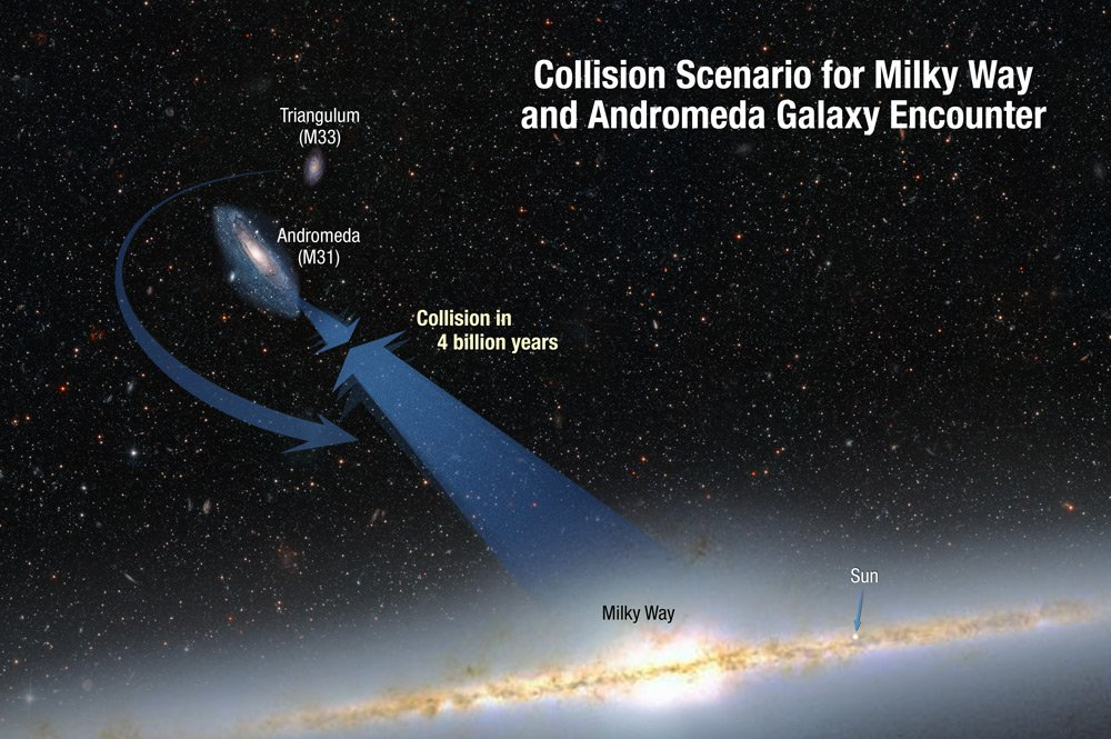 andromeda_collision_plan - The Milky Way will collide with Andromeda galaxy - Science and Research