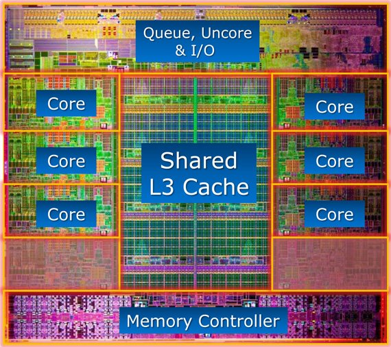 Intel Core i7-3960X processor die detail