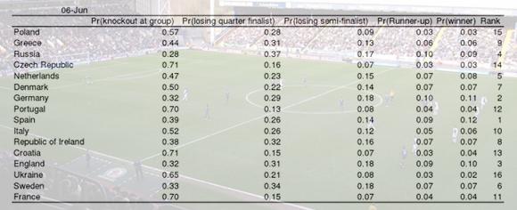 rankings_graphic