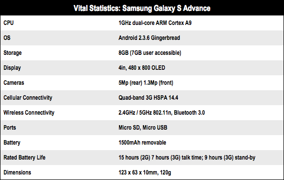 Samsung Galaxy S Advance specs