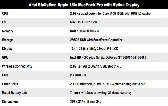 Apple 15in MacBook Pro with Retina Display specs