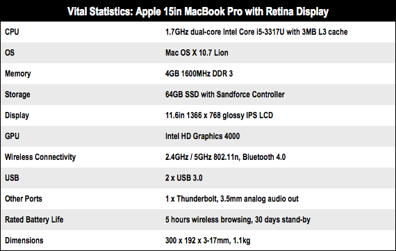 Apple MacBook Air 11in 2012 specs