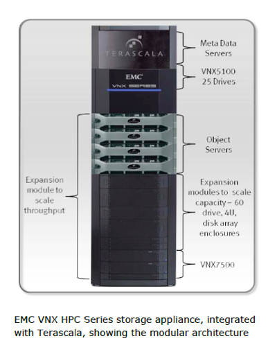 vnx_appliance_hpc