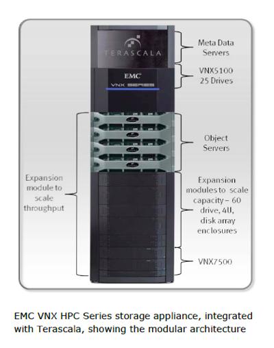 vnx_appliance_hpc