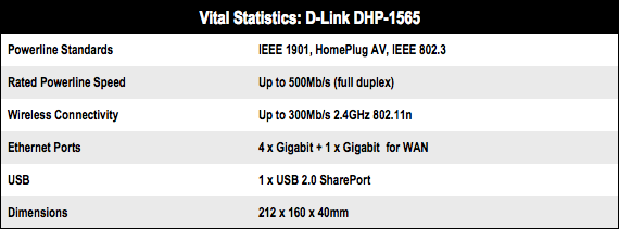 D-Link DHP-1565 802.11n router with powerline ethernet specs