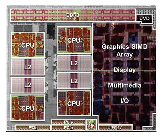AMD Lynx board