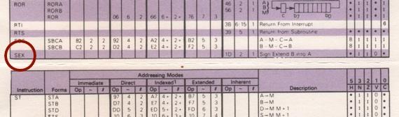 Motorola's 6809E Reference Card