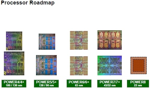 IBM Power chips over time