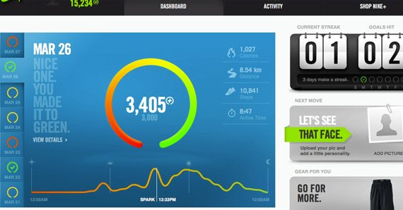Nike+ Fuelband activity monitor