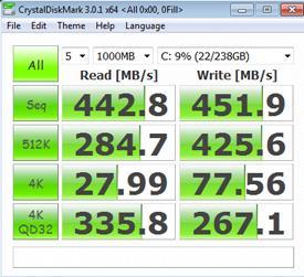 OCZ Vertex 4 256GB Sata 3 SSD