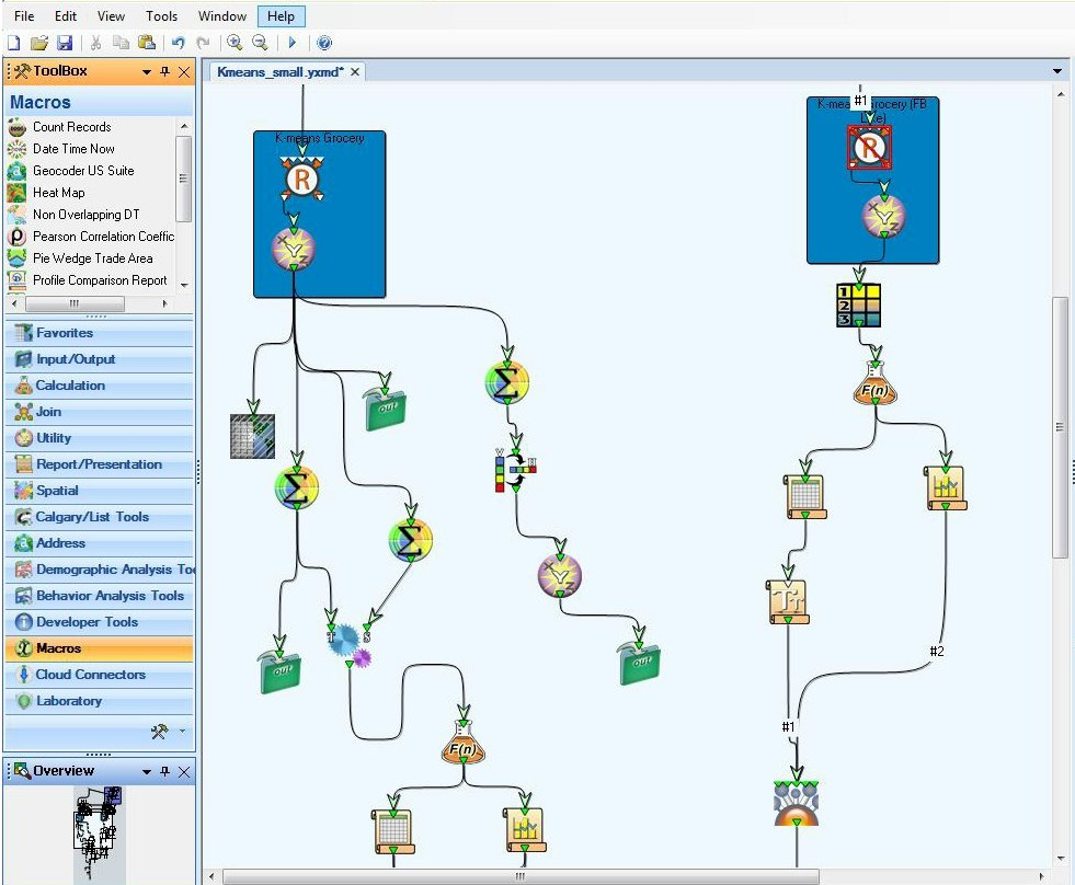Alteryx Strategic Analytics workflow screen shot