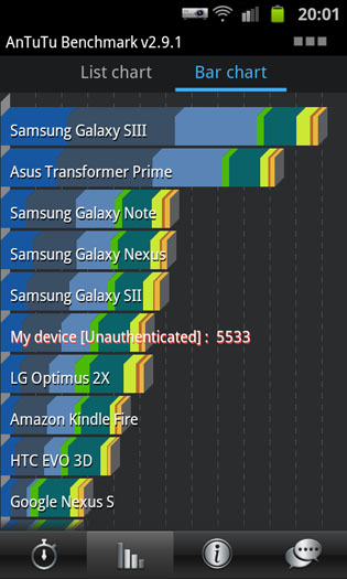 Samsung Galaxy Beam Android projector phone