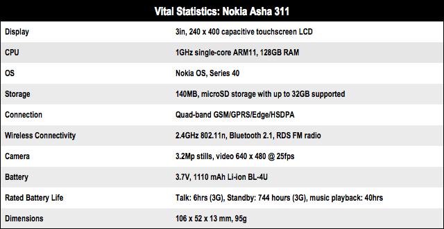 Nokia Asha 311 budget smartphone