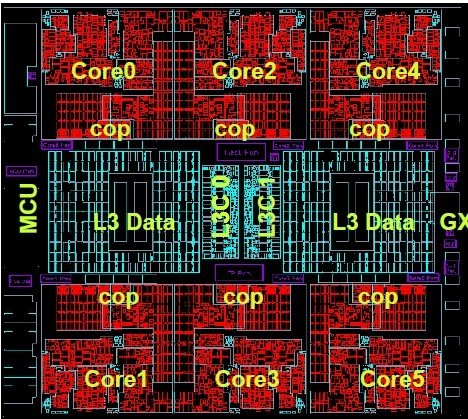 Die schematic of the z12 mainframe chip