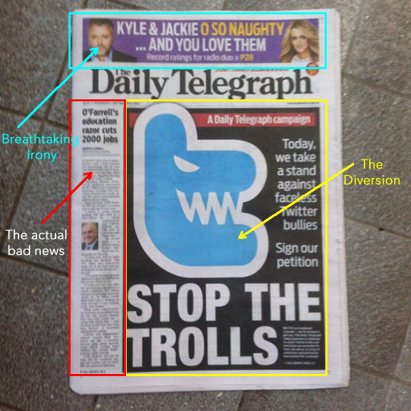 Stop the trolls cover from Australia's Daily telegraph