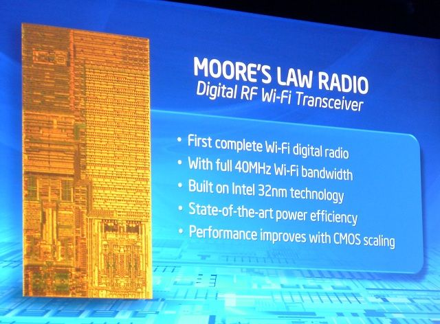 Intel Moore's Law Radio