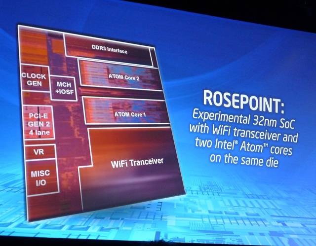 Intel Rosepoint