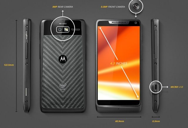 Motorola Razr i