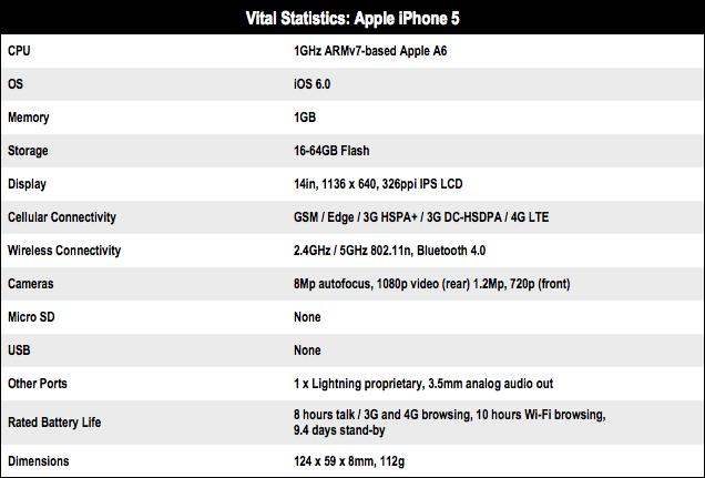 Apple iPhone 5 tech specs