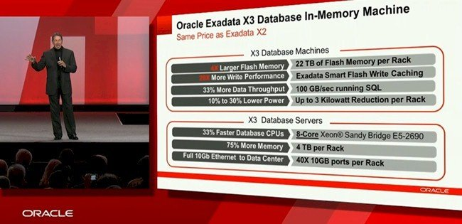Feeds and speeds of the Exadata X3
