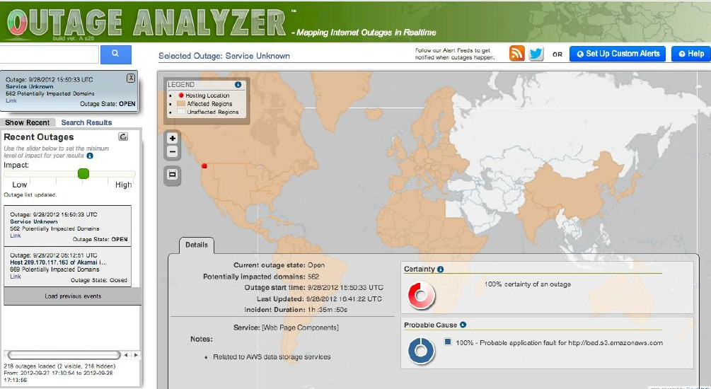 Compuware Outage Analyzer during an Amazon S3 outage on September 28