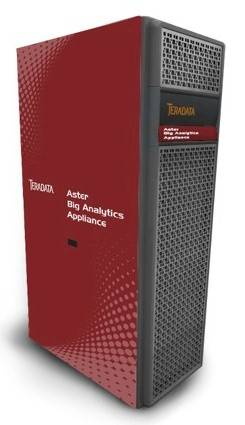 The Aster Big Analytics Appliance
