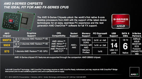 AMD FX Series - Chipsets