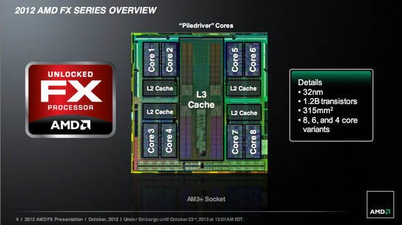 AMD FX Series Overview